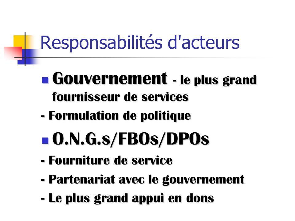 Responsabilités d'acteurs Gouvernement - le plus grand fournisseur de services Gouvernement - le plus grand fournisseur de services - Formulation de p
