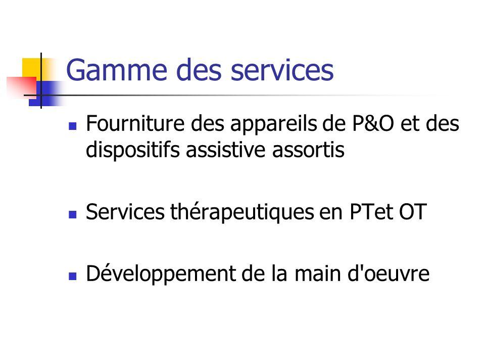 Gamme des services Fourniture des appareils de P&O et des dispositifs assistive assortis Services thérapeutiques en PTet OT Développement de la main d