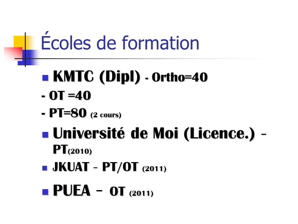 Écoles de formation KMTC (Dipl) - Ortho=40 KMTC (Dipl) - Ortho=40 - OT =40 - PT=80 (2 cours) Université de Moi (Licence.) - PT (2010) Université de Mo
