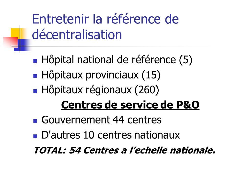 Entretenir la référence de décentralisation Hôpital national de référence (5) Hôpitaux provinciaux (15) Hôpitaux régionaux (260) Centres de service de