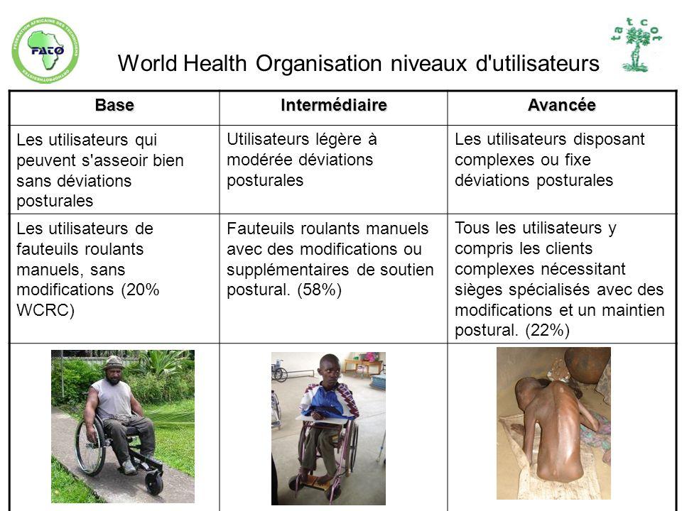 World Health Organisation niveaux d'utilisateurs BaseIntermédiaireAvancée Les utilisateurs qui peuvent s'asseoir bien sans déviations posturales Utili