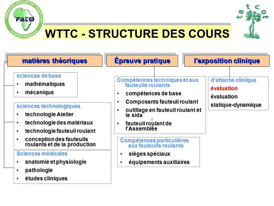WTTC - STRUCTURE DES COURS matières théoriques Épreuve pratique l'exposition clinique sciences de base mathématiquesmathématiques mécaniquemécanique s