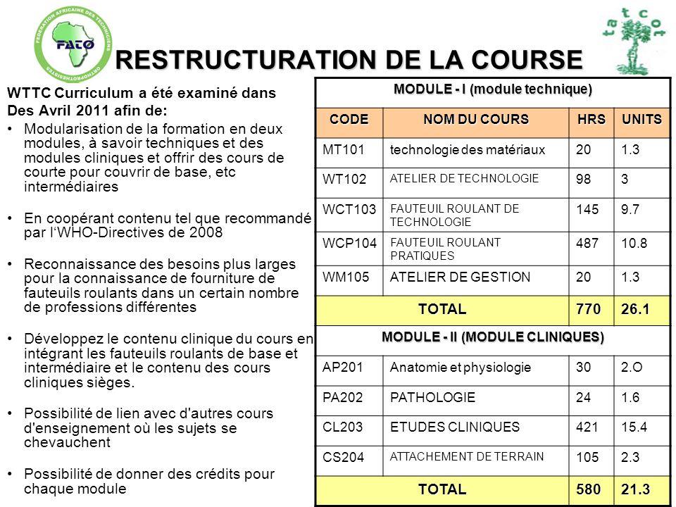 RESTRUCTURATION DE LA COURSE WTTC Curriculum a été examiné dans Des Avril 2011 afin de: Modularisation de la formation en deux modules, à savoir techn