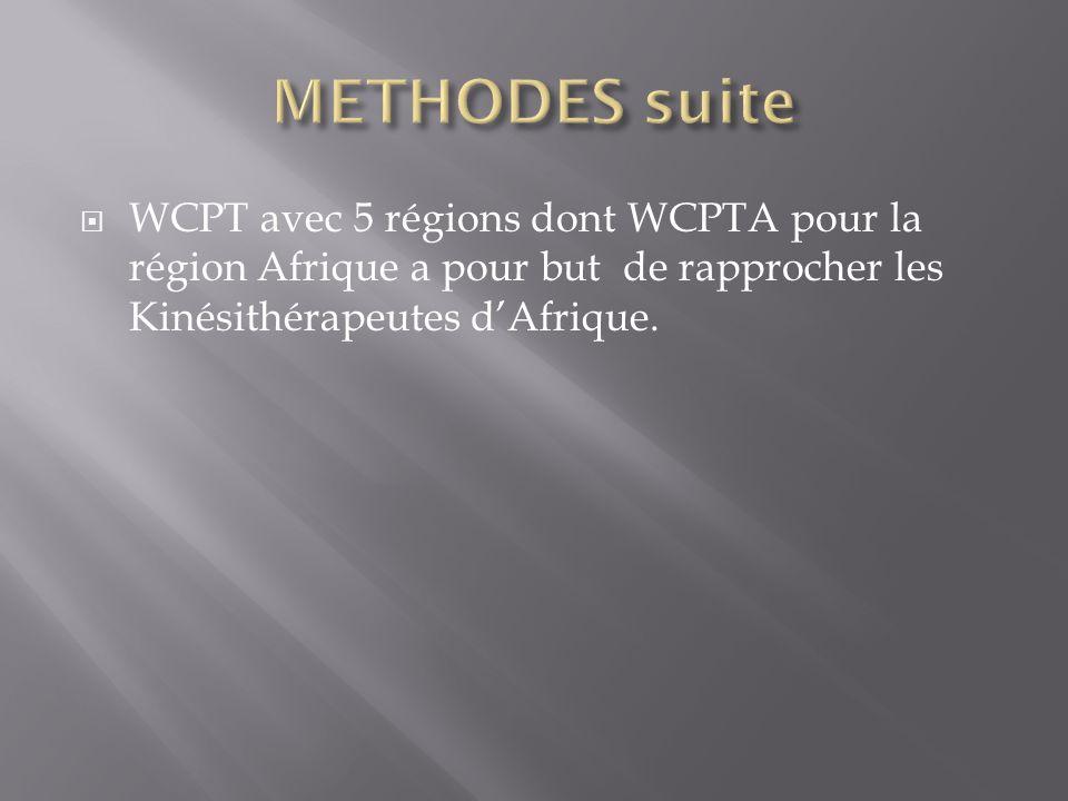WCPTA na que 2 associations nationales francophones affiliées, tout le reste des membres (une vingtaine) sont anglophones WCPT dispose des directives en matière de cursus de formation, des programmes denseignement bref des standards que doivent suivre les pays WCPT accompagne les pays ayant manifesté un intérêt en capacitance académique Un cadre de validation de toutes les recherches sur la thérapie physique et partenaire de lOMS, UNICEF,OMPH,… sur la normalisation dans le domaine