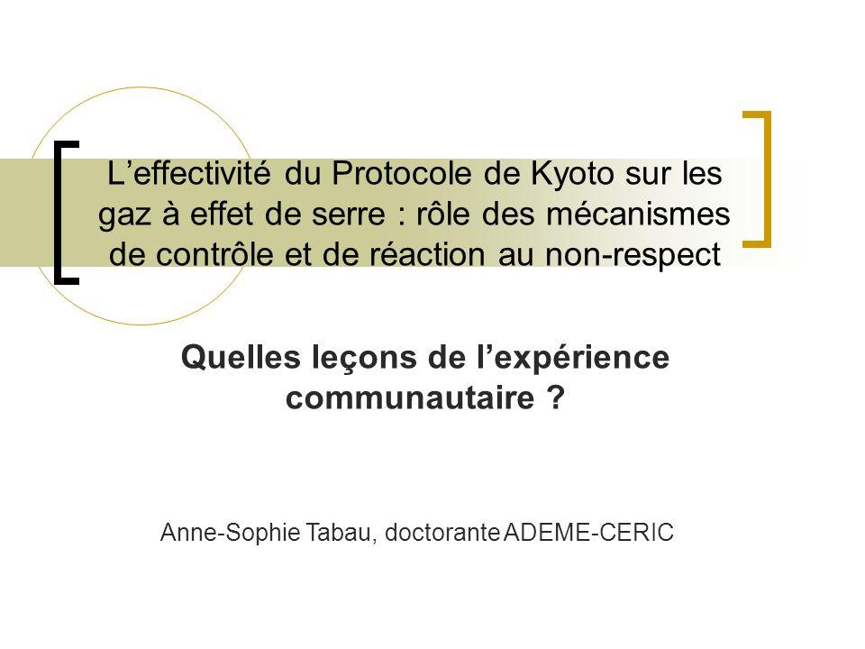 Leffectivité du Protocole de Kyoto sur les gaz à effet de serre : rôle des mécanismes de contrôle et de réaction au non-respect Quelles leçons de lexpérience communautaire .