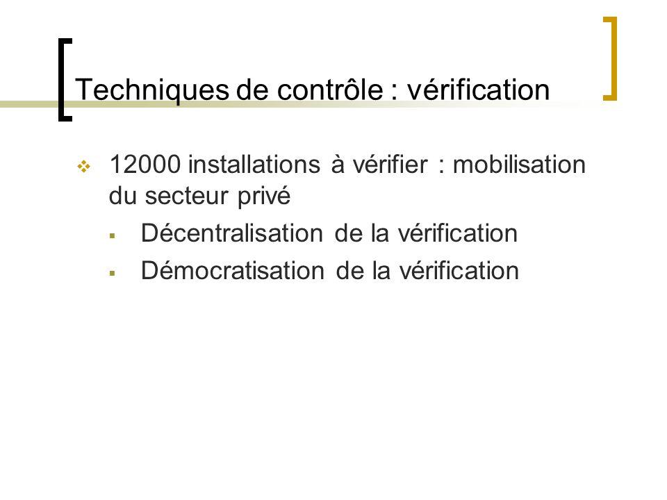 Techniques de contrôle : vérification 12000 installations à vérifier : mobilisation du secteur privé Décentralisation de la vérification Démocratisation de la vérification