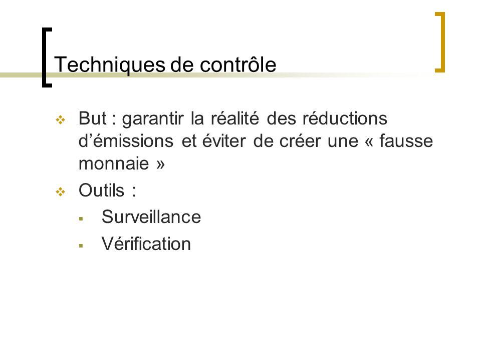 Techniques de contrôle But : garantir la réalité des réductions démissions et éviter de créer une « fausse monnaie » Outils : Surveillance Vérification