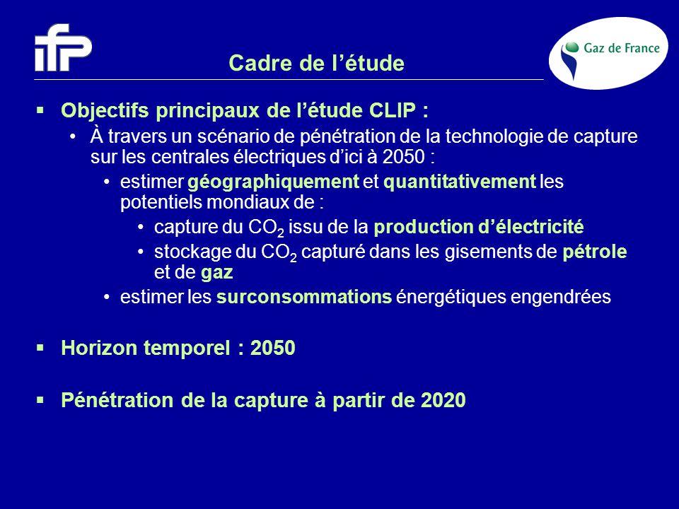 Cadre de létude Objectifs principaux de létude CLIP : À travers un scénario de pénétration de la technologie de capture sur les centrales électriques