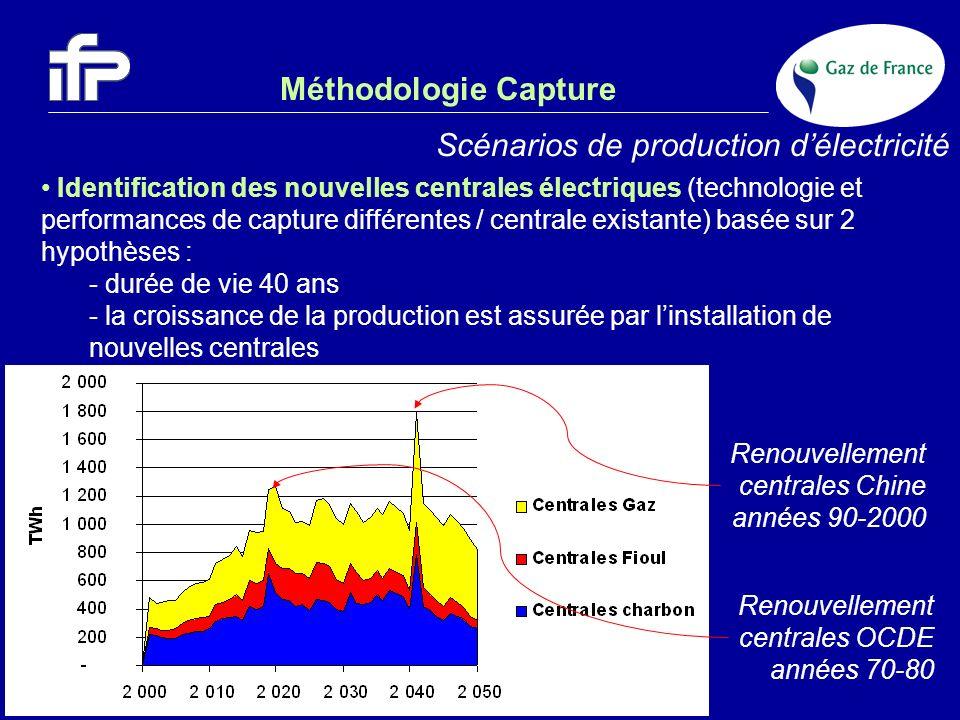 Méthodologie Capture Identification des nouvelles centrales électriques (technologie et performances de capture différentes / centrale existante) basé