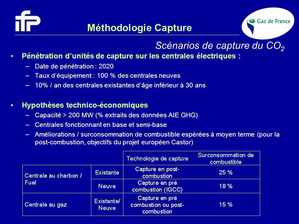 Méthodologie Capture Scénarios de capture du CO 2 Pénétration dunités de capture sur les centrales électriques : –Date de pénétration : 2020 –Taux déq