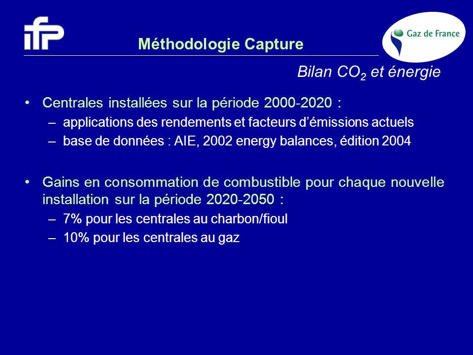 Méthodologie Capture Bilan CO 2 et énergie Centrales installées sur la période 2000-2020 : –applications des rendements et facteurs démissions actuels
