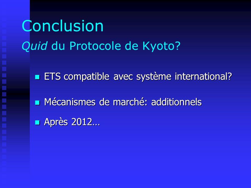 Conclusion Quid du Protocole de Kyoto. ETS compatible avec système international.