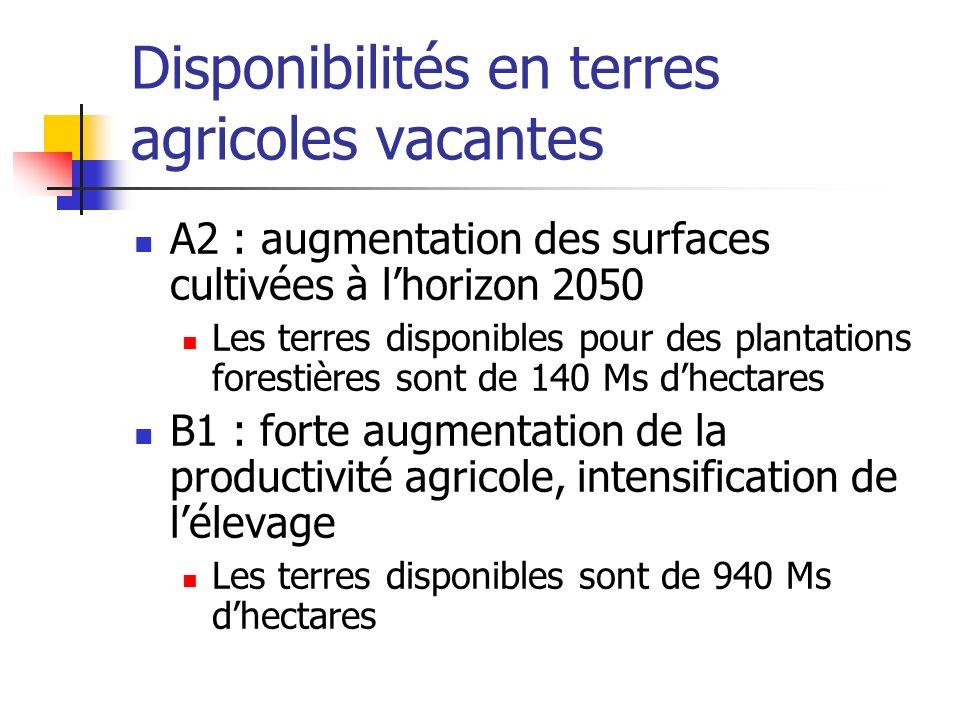 Disponibilités en terres agricoles vacantes A2 : augmentation des surfaces cultivées à lhorizon 2050 Les terres disponibles pour des plantations fores