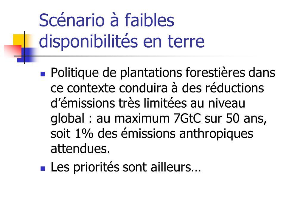 Scénario à faibles disponibilités en terre Politique de plantations forestières dans ce contexte conduira à des réductions démissions très limitées au niveau global : au maximum 7GtC sur 50 ans, soit 1% des émissions anthropiques attendues.