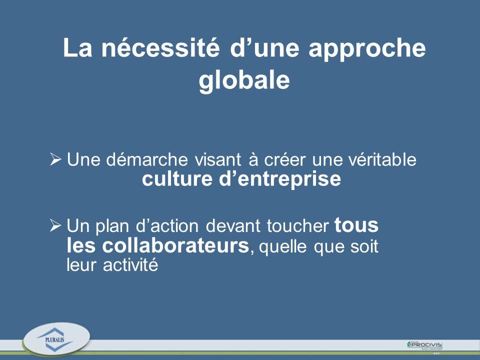 Une démarche visant à créer une véritable culture dentreprise Un plan daction devant toucher tous les collaborateurs, quelle que soit leur activité La nécessité dune approche globale