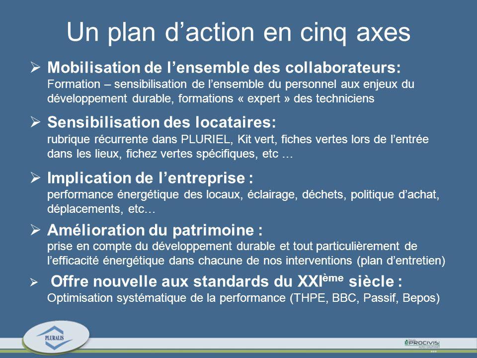 Des partenaires Partenaires opérationnels : A.L.E.