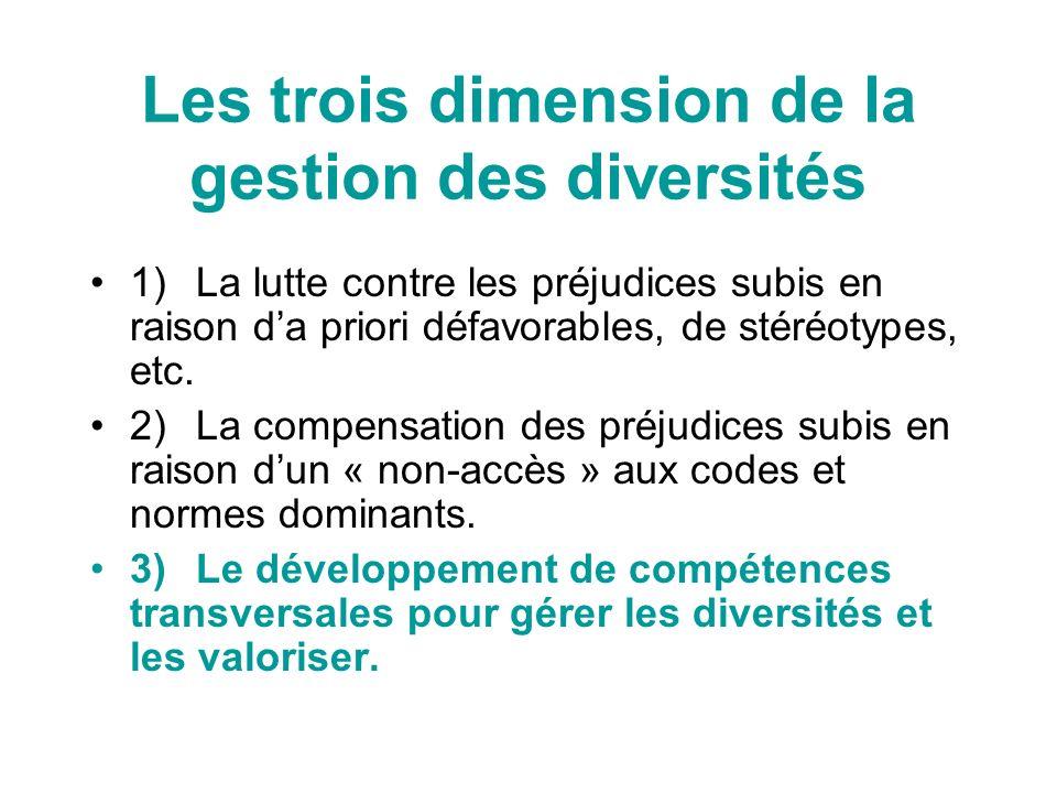 Les trois dimension de la gestion des diversités 1)La lutte contre les préjudices subis en raison da priori défavorables, de stéréotypes, etc. 2)La co