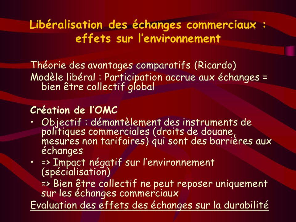 Libéralisation des échanges commerciaux : effets sur lenvironnement Théorie des avantages comparatifs (Ricardo) Modèle libéral : Participation accrue