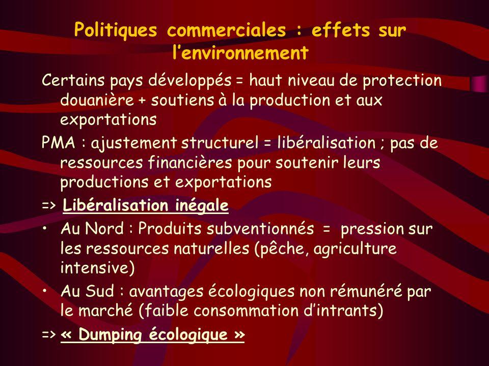 Politiques commerciales : effets sur lenvironnement Certains pays développés = haut niveau de protection douanière + soutiens à la production et aux e