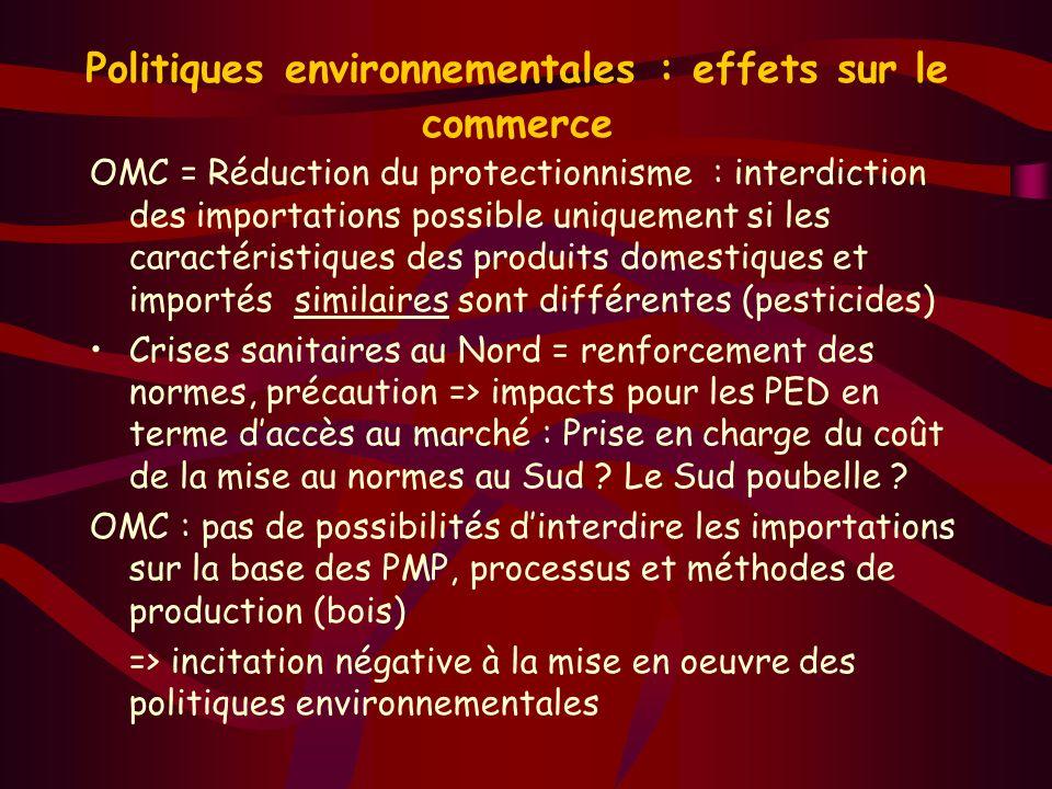 Politiques environnementales : effets sur le commerce OMC = Réduction du protectionnisme : interdiction des importations possible uniquement si les ca