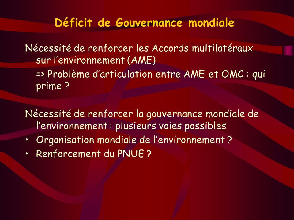 Déficit de Gouvernance mondiale Nécessité de renforcer les Accords multilatéraux sur lenvironnement (AME) => Problème darticulation entre AME et OMC :