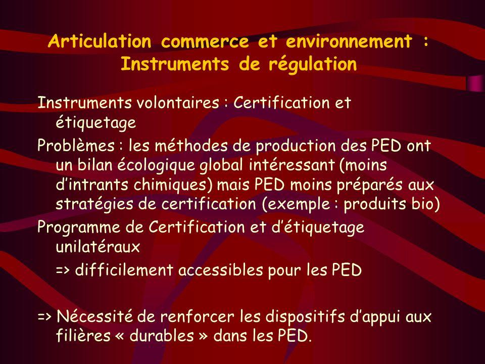 Conclusion : pistes de travail Négociations sur les AME et sur la gouvernance globale de lenvironnement (OME) Ouverture dun dialogue pays développés – PED sur lappui à la mise aux normes Renforcement des dispositions de contrôle des importations sur les produits à risque (OGM, déchets…) dans les PED Appuyer le développement des filières « durables » dans les PED => Renforcement des capacités dans le domaine « Commerce et environnement »