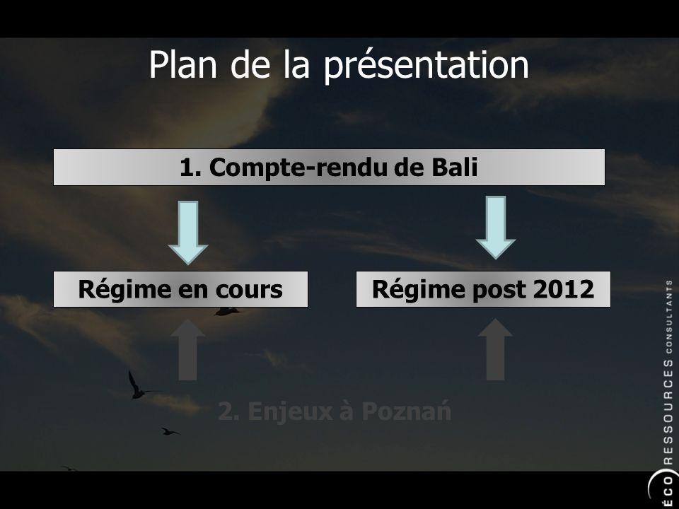 Plan de la présentation 1. Compte-rendu de Bali 2. Enjeux à Poznań Régime post 2012Régime en cours