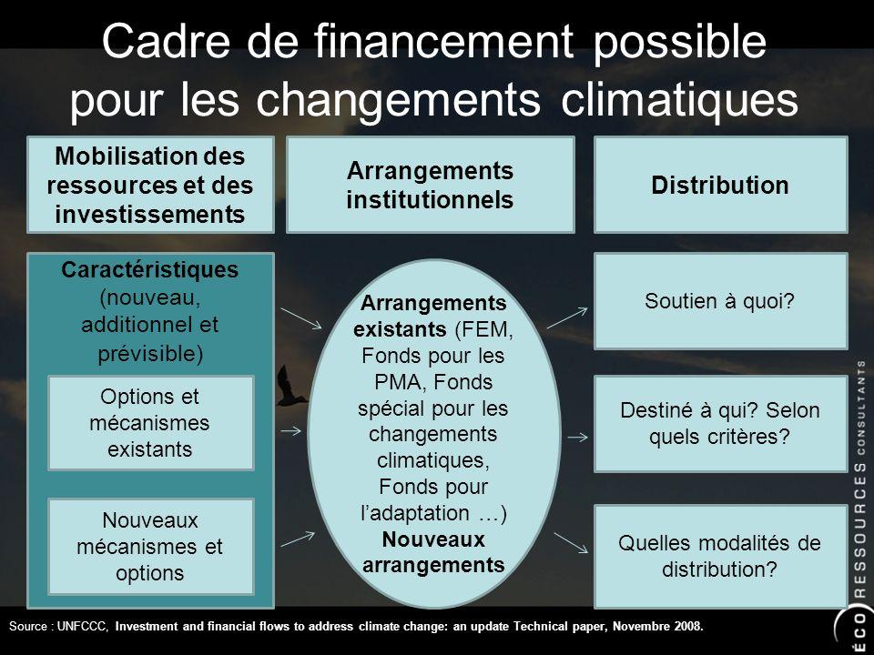 Cadre de financement possible pour les changements climatiques Mobilisation des ressources et des investissements Distribution Arrangements institutionnels Soutien à quoi.
