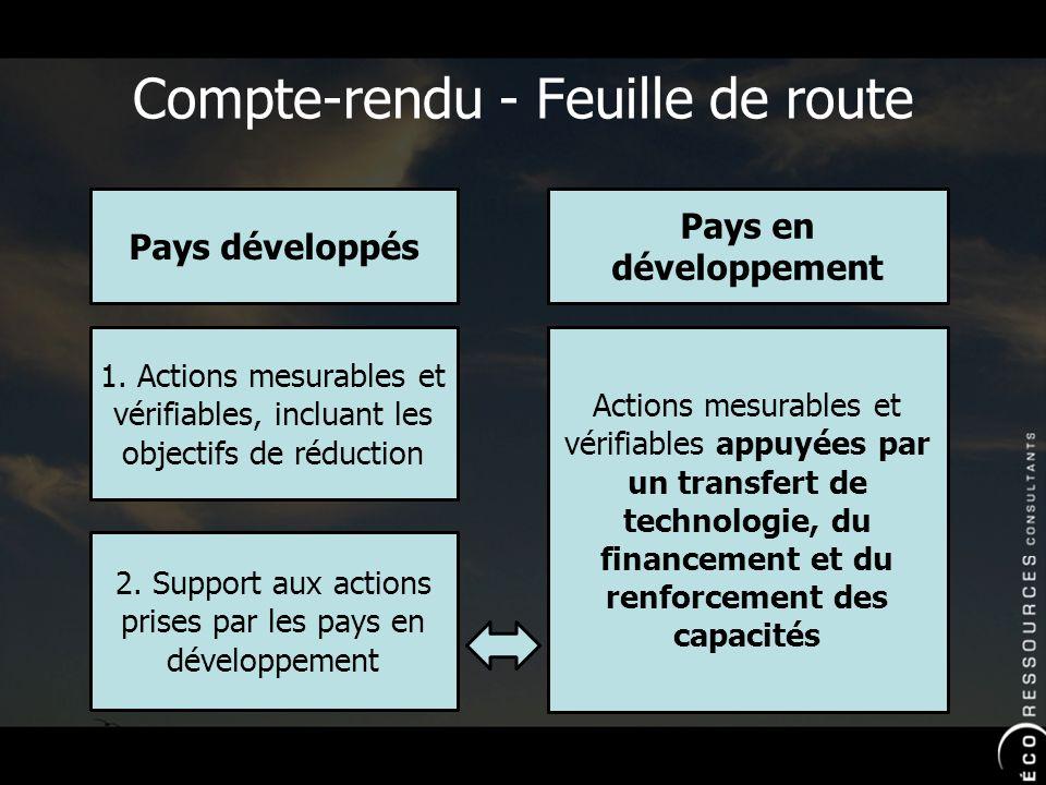 Compte-rendu - Feuille de route Pays développés Pays en développement 1.