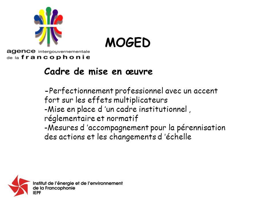 Cadre de mise en œuvre -Perfectionnement professionnel avec un accent fort sur les effets multiplicateurs -Mise en place d un cadre institutionnel, réglementaire et normatif -Mesures d accompagnement pour la pérennisation des actions et les changements d échelle MOGED