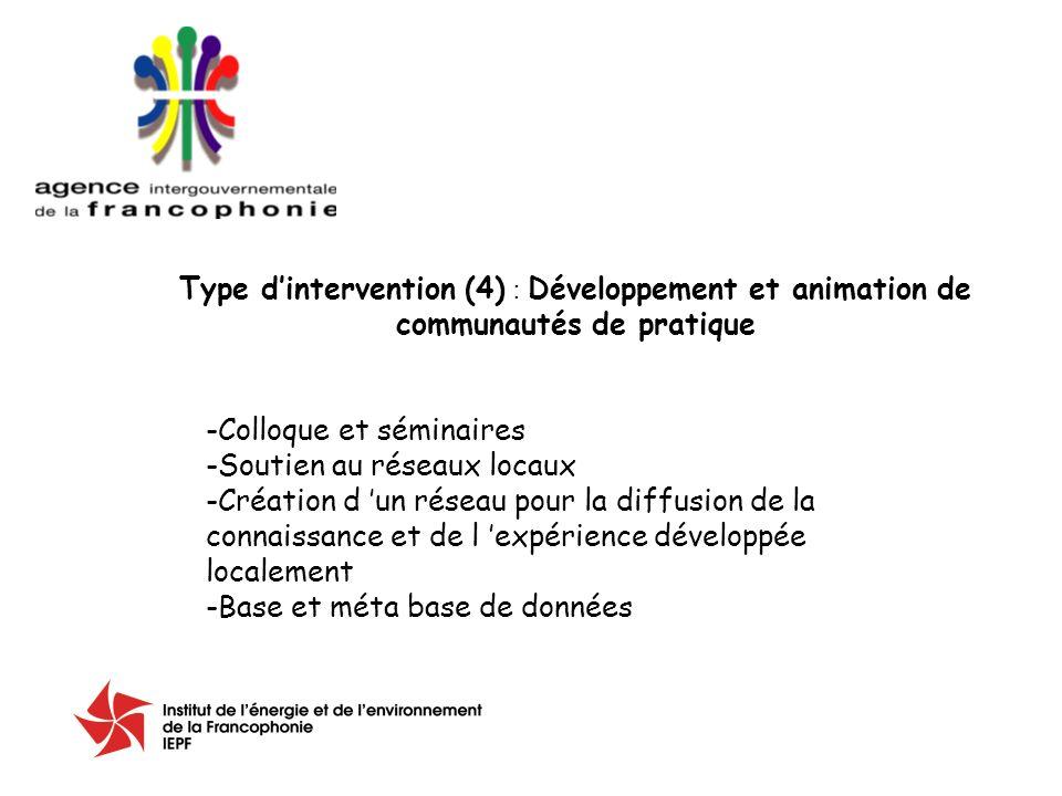 Type dintervention (4) : Développement et animation de communautés de pratique -Colloque et séminaires -Soutien au réseaux locaux -Création d un réseau pour la diffusion de la connaissance et de l expérience développée localement -Base et méta base de données