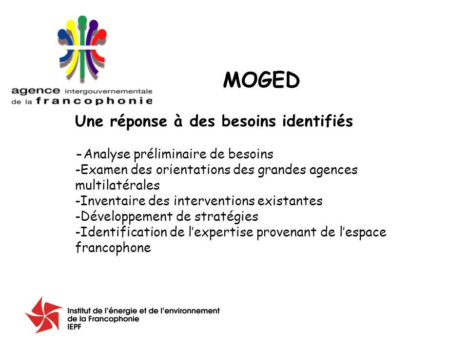 Une réponse à des besoins identifiés -Analyse préliminaire de besoins -Examen des orientations des grandes agences multilatérales -Inventaire des interventions existantes -Développement de stratégies -Identification de lexpertise provenant de lespace francophone MOGED