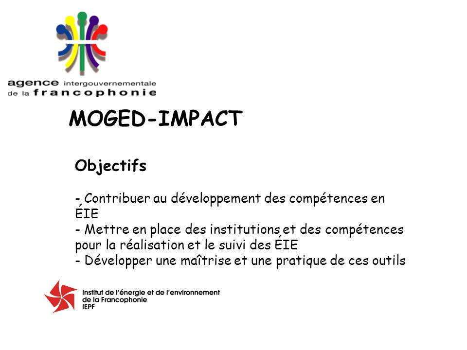 Objectifs - Contribuer au développement des compétences en ÉIE - Mettre en place des institutions et des compétences pour la réalisation et le suivi des ÉIE - Développer une maîtrise et une pratique de ces outils MOGED-IMPACT