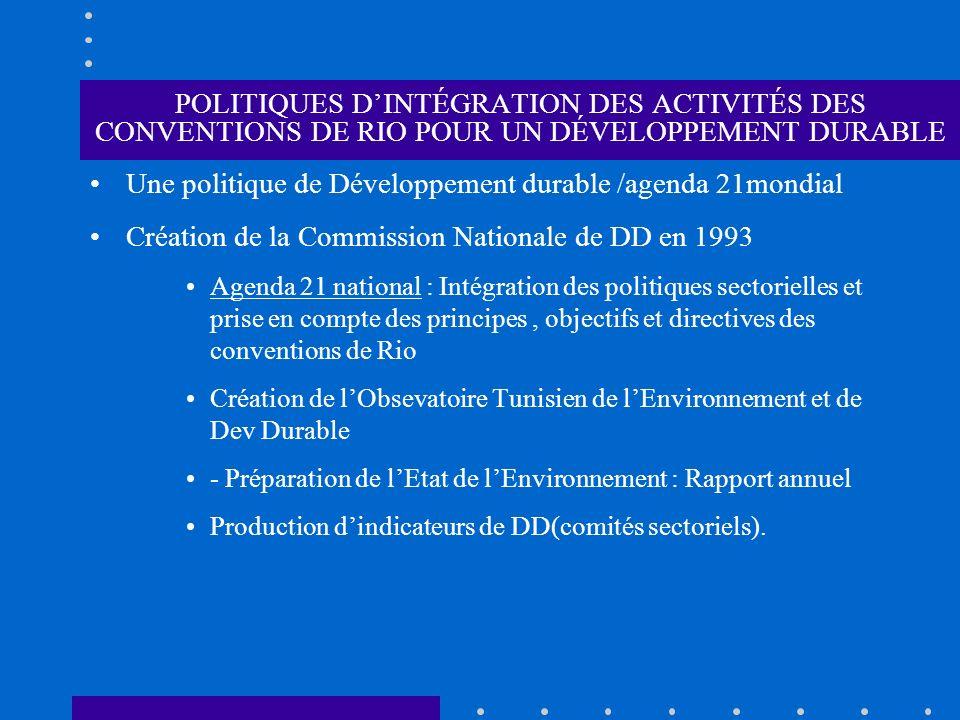 POLITIQUES DINTÉGRATION DES ACTIVITÉS DES CONVENTIONS DE RIO POUR UN DÉVELOPPEMENT DURABLE Une politique de Développement durable /agenda 21mondial Création de la Commission Nationale de DD en 1993 Agenda 21 national : Intégration des politiques sectorielles et prise en compte des principes, objectifs et directives des conventions de Rio Création de lObsevatoire Tunisien de lEnvironnement et de Dev Durable - Préparation de lEtat de lEnvironnement : Rapport annuel Production dindicateurs de DD(comités sectoriels).