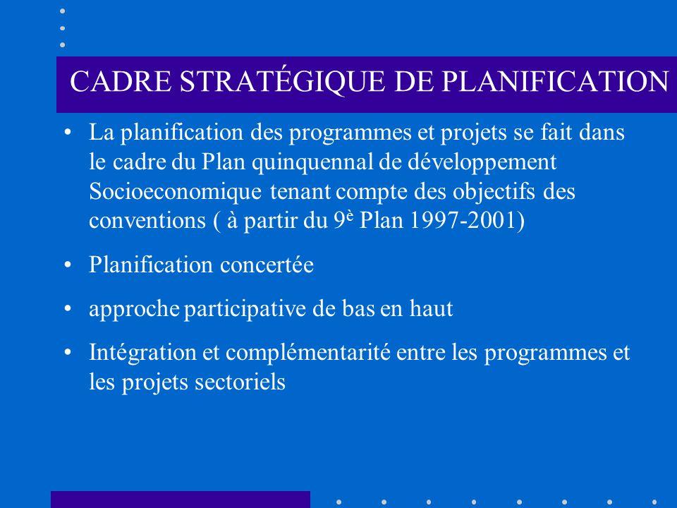 CADRE STRATÉGIQUE DE PLANIFICATION La planification des programmes et projets se fait dans le cadre du Plan quinquennal de développement Socioeconomique tenant compte des objectifs des conventions ( à partir du 9 è Plan 1997-2001) Planification concertée approche participative de bas en haut Intégration et complémentarité entre les programmes et les projets sectoriels
