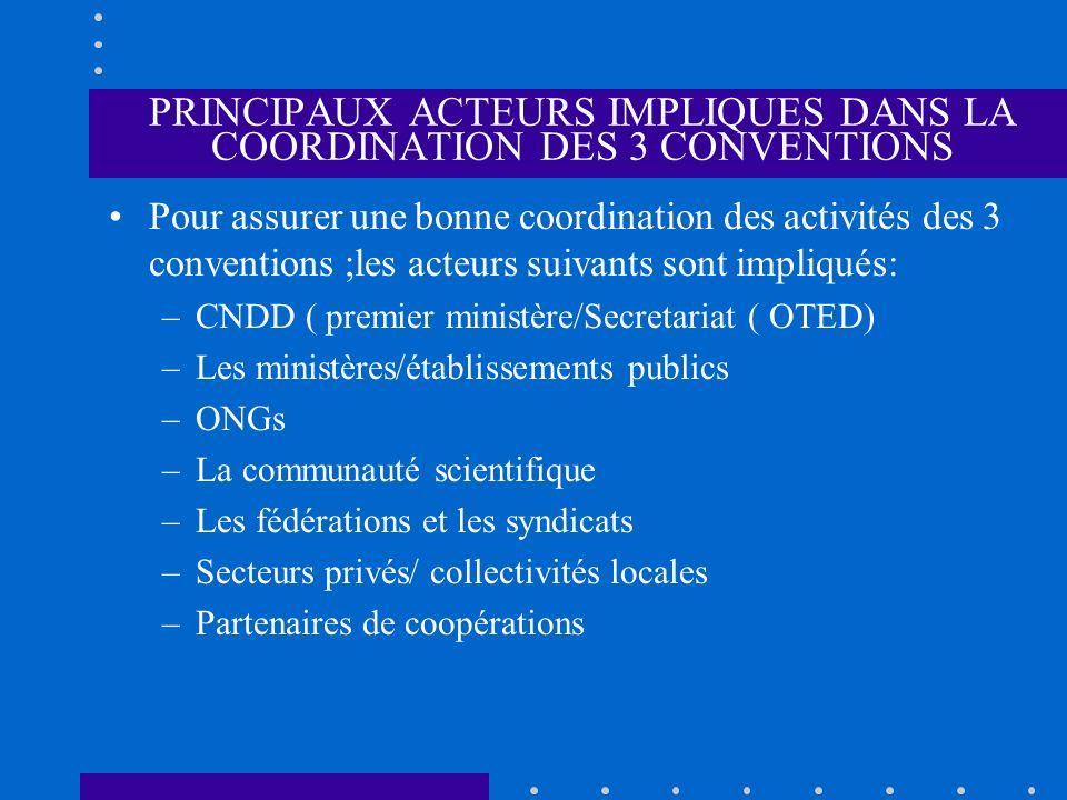 Structures de coordination: chaque convention dispose dune structure de coordination: –Comité national sur les changements climatiques –Comité national de lutte contre la désertification (ONC) –Comité national sur les ressources naturelles et la biodiversité