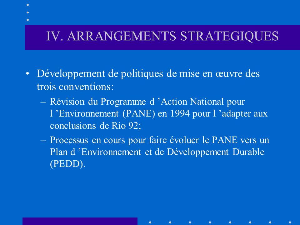 IV. ARRANGEMENTS STRATEGIQUES Développement de politiques de mise en œuvre des trois conventions: –Révision du Programme d Action National pour l Envi