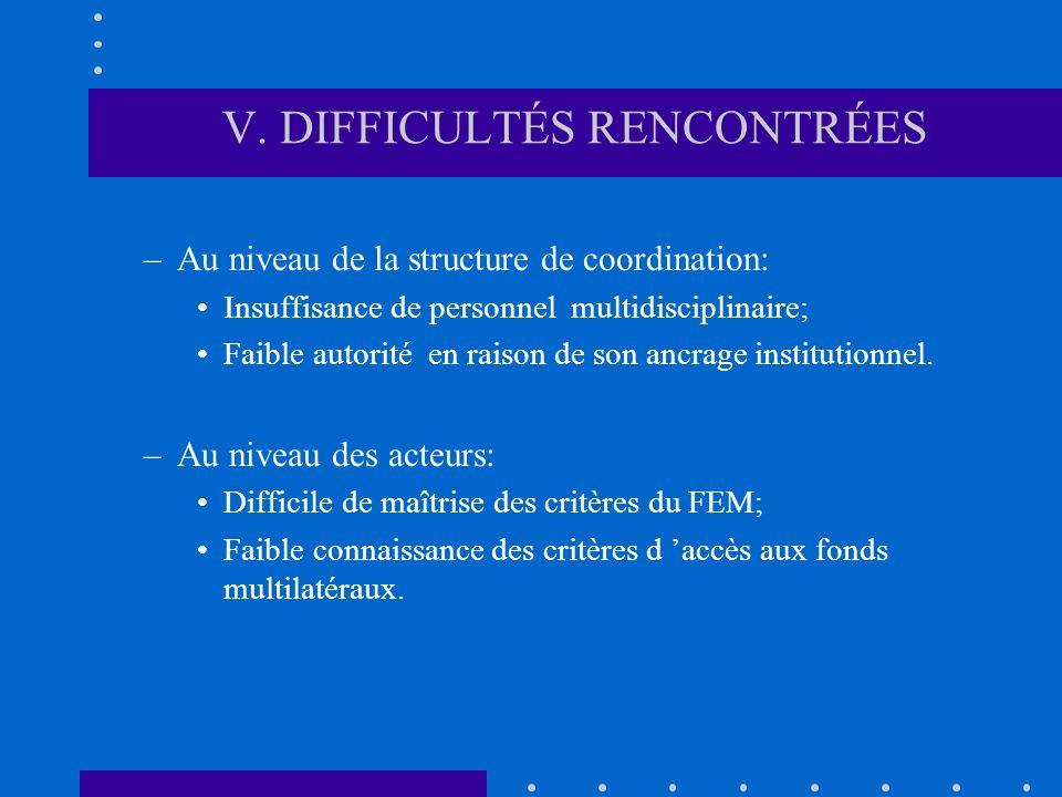 V. DIFFICULTÉS RENCONTRÉES –Au niveau de la structure de coordination: Insuffisance de personnel multidisciplinaire; Faible autorité en raison de son