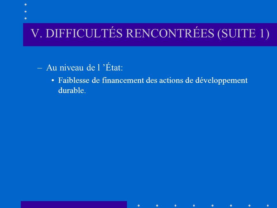 V. DIFFICULTÉS RENCONTRÉES (SUITE 1) –Au niveau de l État: Faiblesse de financement des actions de développement durable.