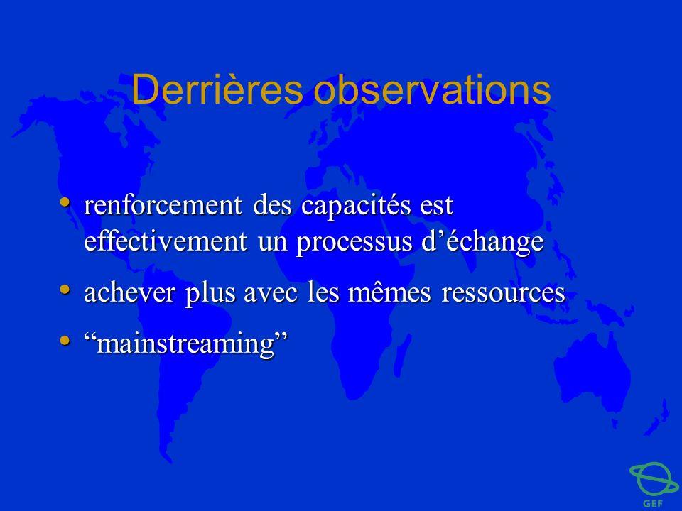 Derrières observations renforcement des capacités est effectivement un processus déchange renforcement des capacités est effectivement un processus dé