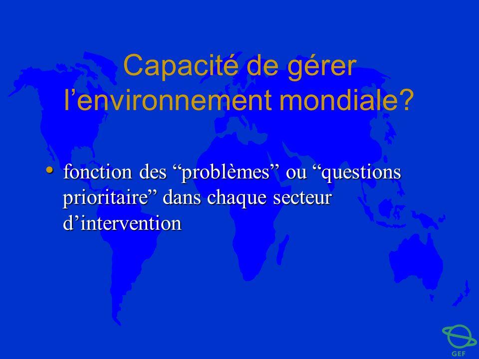 Capacité de gérer lenvironnement mondiale? fonction des problèmes ou questions prioritaire dans chaque secteur dintervention fonction des problèmes ou