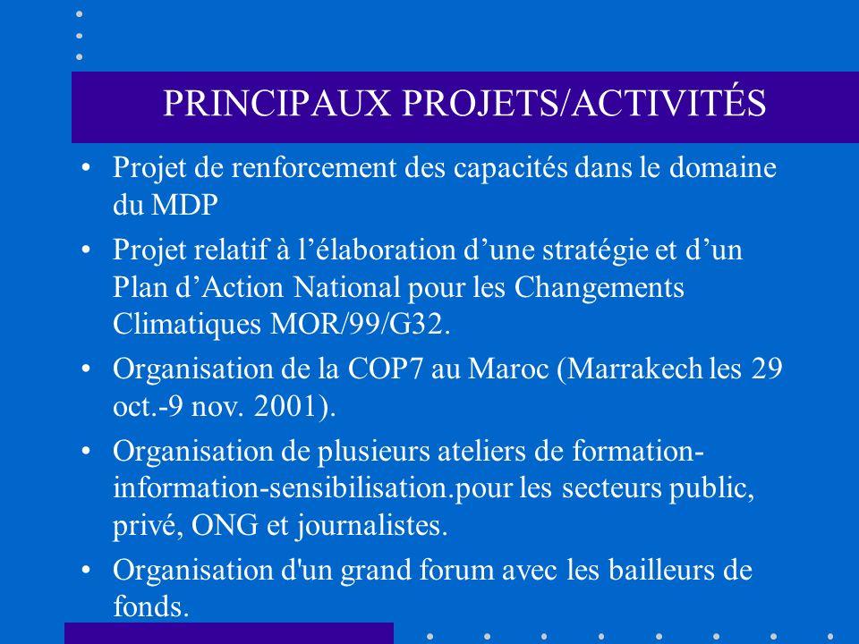 PRINCIPAUX PROJETS/ACTIVITÉS Projet de renforcement des capacités dans le domaine du MDP Projet relatif à lélaboration dune stratégie et dun Plan dAct