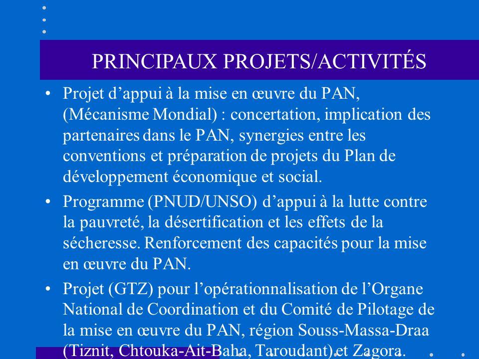 PRINCIPAUX PROJETS/ACTIVITÉS Projet dappui à la mise en œuvre du PAN, (Mécanisme Mondial) : concertation, implication des partenaires dans le PAN, syn