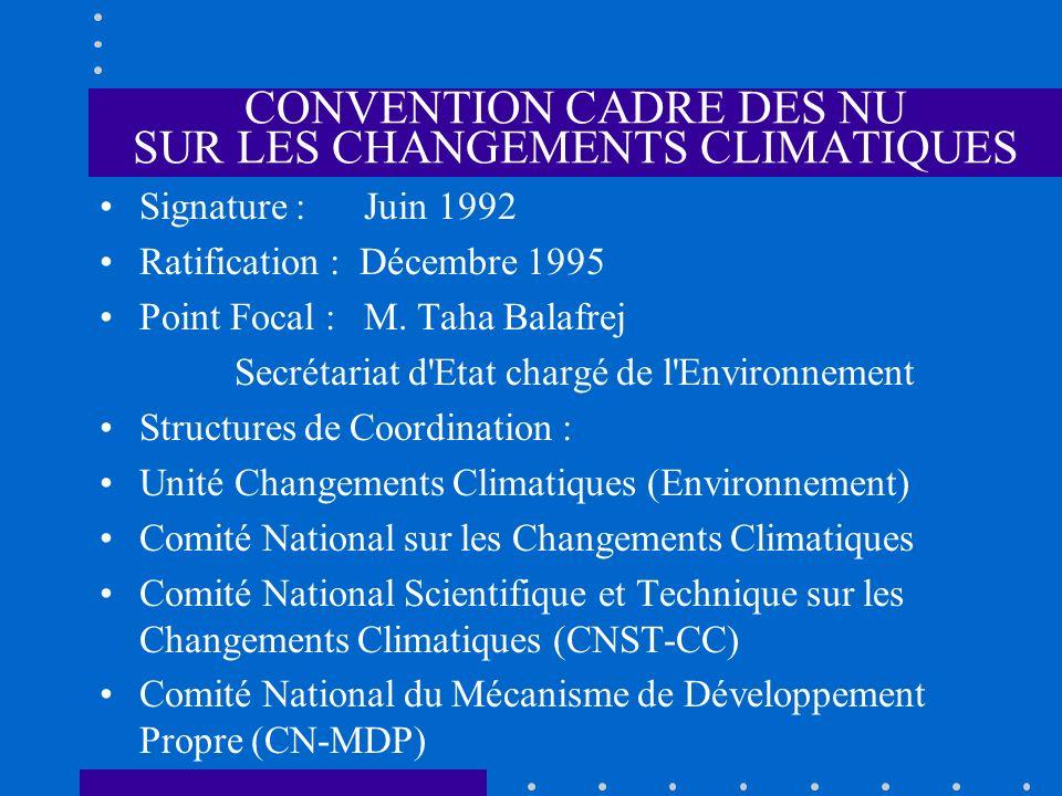 CONVENTION CADRE DES NU SUR LES CHANGEMENTS CLIMATIQUES Signature : Juin 1992 Ratification : Décembre 1995 Point Focal : M. Taha Balafrej Secrétariat