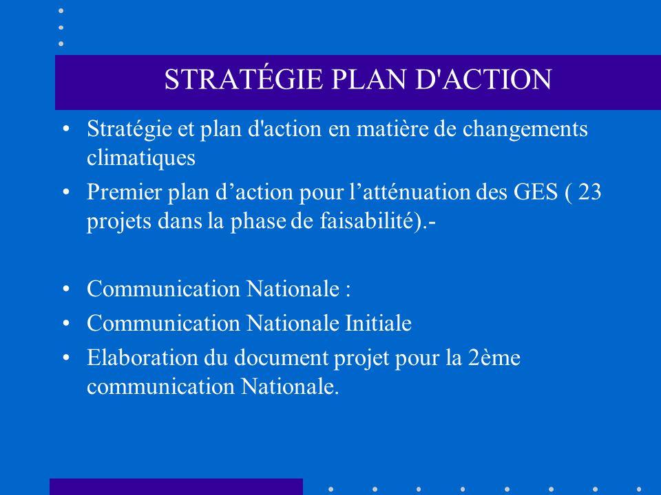 STRATÉGIE PLAN D'ACTION Stratégie et plan d'action en matière de changements climatiques Premier plan daction pour latténuation des GES ( 23 projets d