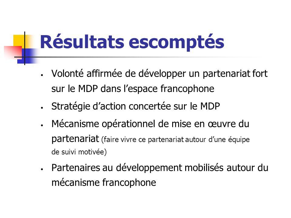 Résultats escomptés Volonté affirmée de développer un partenariat fort sur le MDP dans lespace francophone Stratégie daction concertée sur le MDP Mécanisme opérationnel de mise en œuvre du partenariat (faire vivre ce partenariat autour dune équipe de suivi motivée) Partenaires au développement mobilisés autour du mécanisme francophone