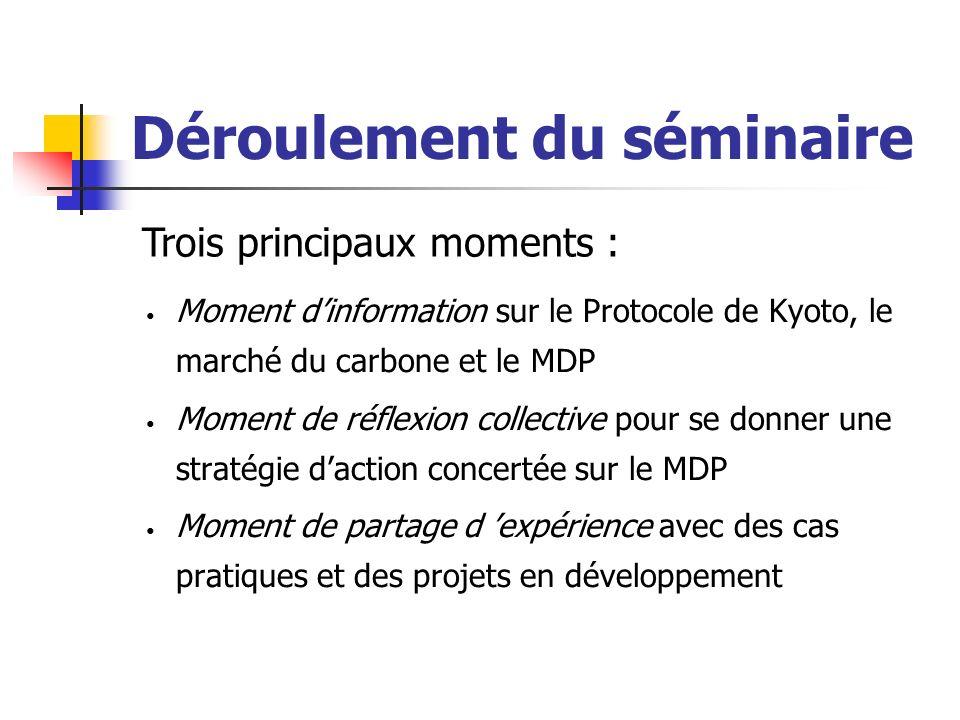Déroulement du séminaire Moment dinformation sur le Protocole de Kyoto, le marché du carbone et le MDP Moment de réflexion collective pour se donner une stratégie daction concertée sur le MDP Moment de partage d expérience avec des cas pratiques et des projets en développement Trois principaux moments :