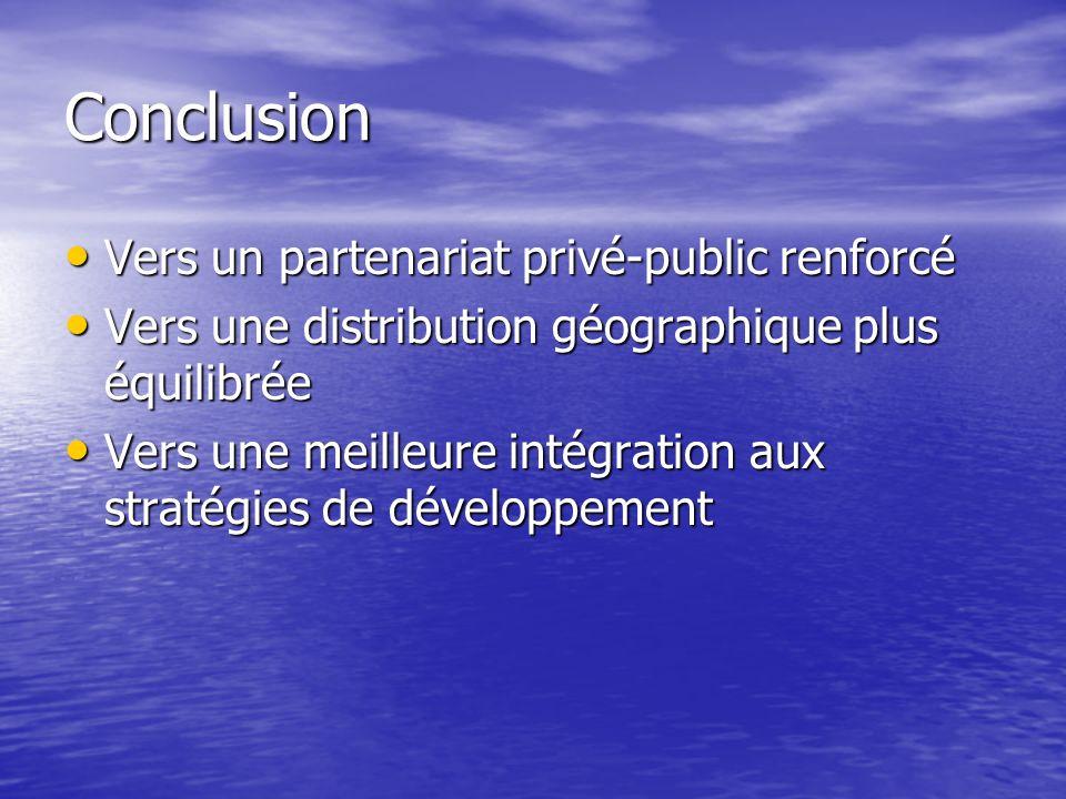 Conclusion Vers un partenariat privé-public renforcé Vers un partenariat privé-public renforcé Vers une distribution géographique plus équilibrée Vers une distribution géographique plus équilibrée Vers une meilleure intégration aux stratégies de développement Vers une meilleure intégration aux stratégies de développement