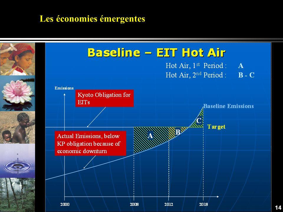 Les économies émergentes 14