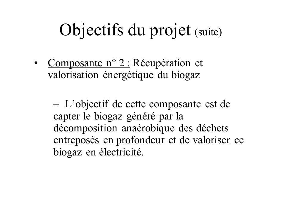 Objectifs du projet (suite) Composante n° 2 : Récupération et valorisation énergétique du biogaz –Lobjectif de cette composante est de capter le bioga